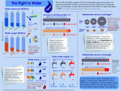 The Right to Water, an Egyptian Perspective. Click to see full size. Credit: the author (CC-by 3.0)